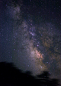 Astrophotography: Milky Way